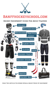 A complete guide to the equipment you need to play hockey